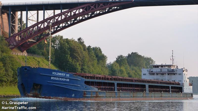 MV Volzhskiy 33